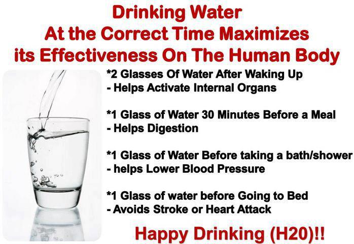 Drink Water - Hydration is Important