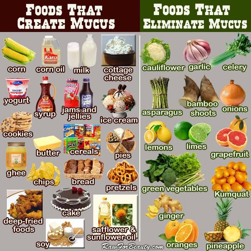 Mucus Causing foods