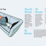 Naps Are Awesome: Napping Increases Learning and Memory
