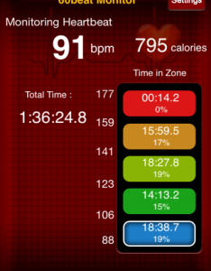 Heart Rate Data 7.24.14
