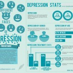 Depression: An Inner Struggle