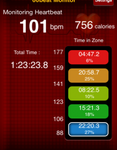 Heart Rate Data 080214