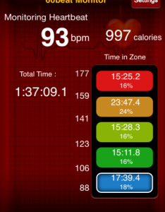 Heart Rate Data from Boxing