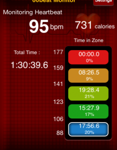 Heart Rate Data 8.6.14