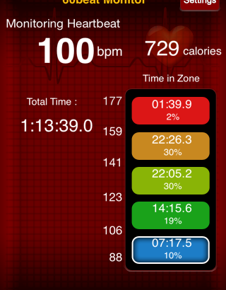 BOxing HEart Rate Data