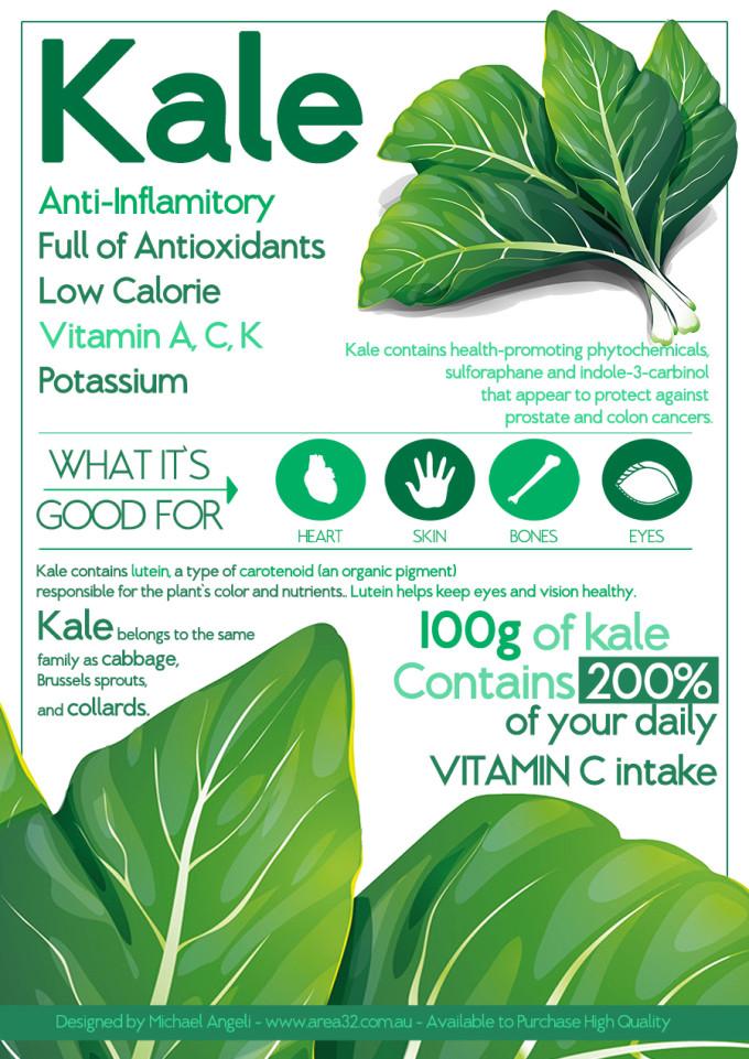 Kale Day 2014