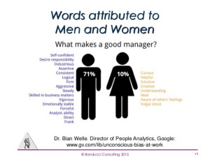 the bias towards women during the Primarily,gender bias is all about the differences in the position,authority &  prestige women have in societies or groupswomen constitute about one half of  the.